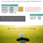 Golf Tournament Flyer 2021